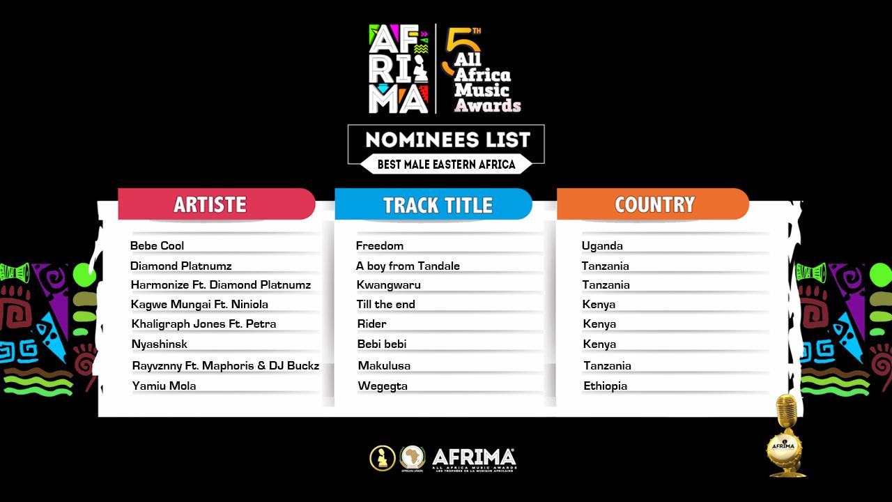 BEST MALE EASTERN AFRICA