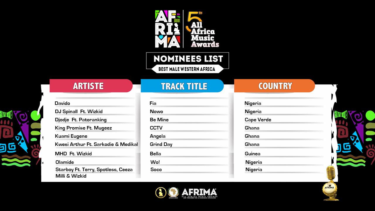 BEST MALE WESTERN AFRICA