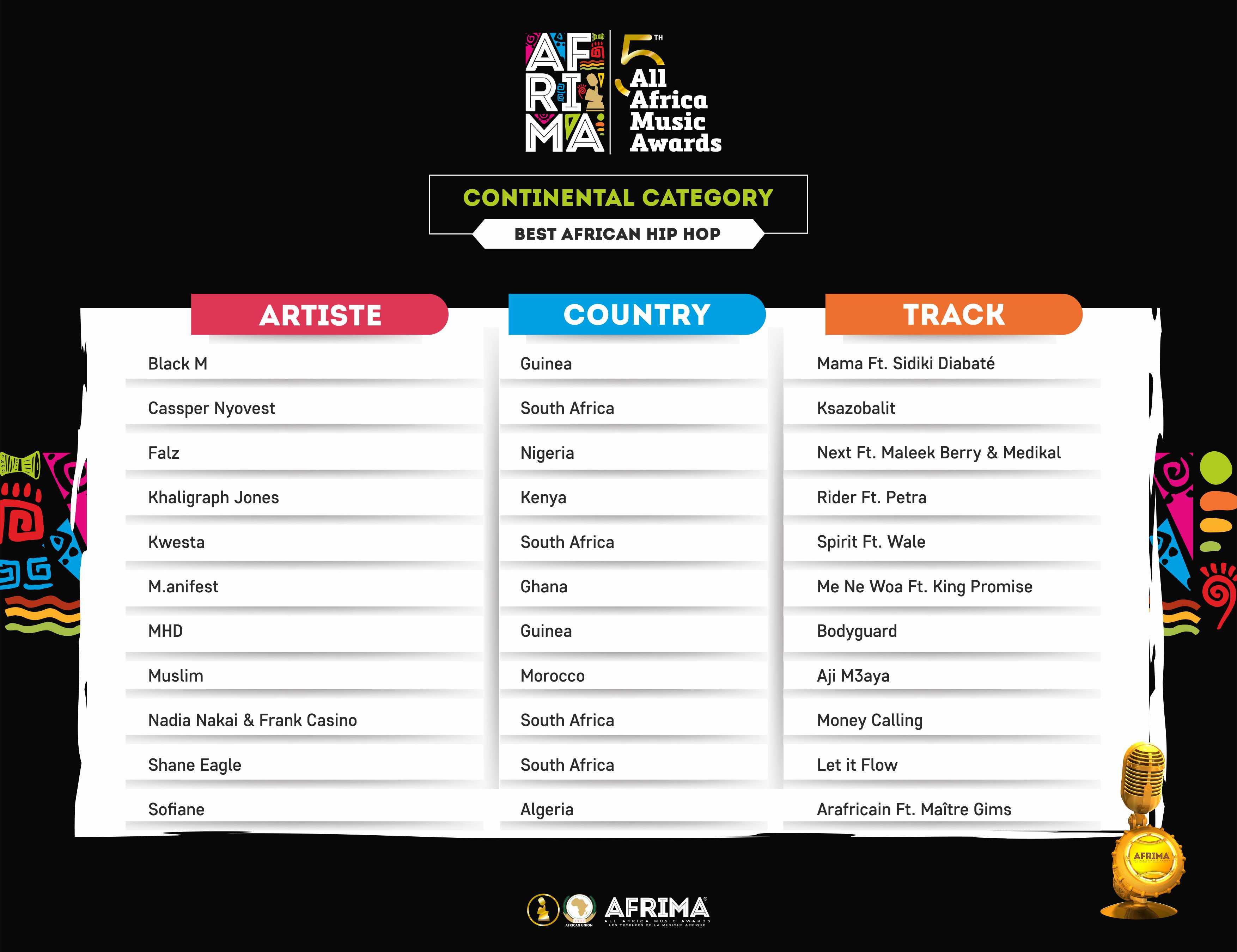 best african hip hop